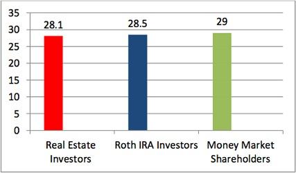 investors-in-millions
